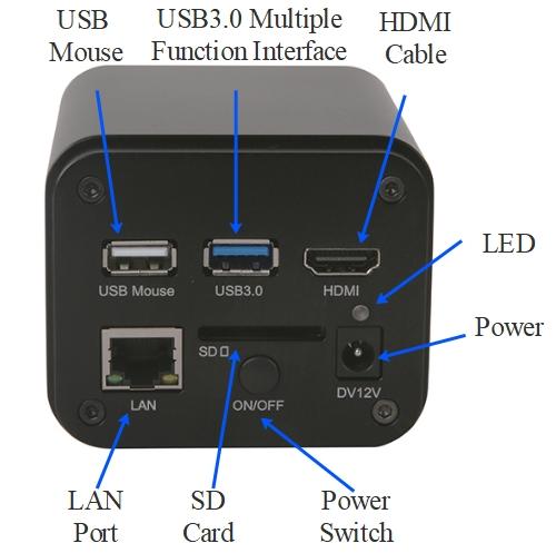 Back View  of HDMI+USB Camera
